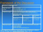 framework of the discussion