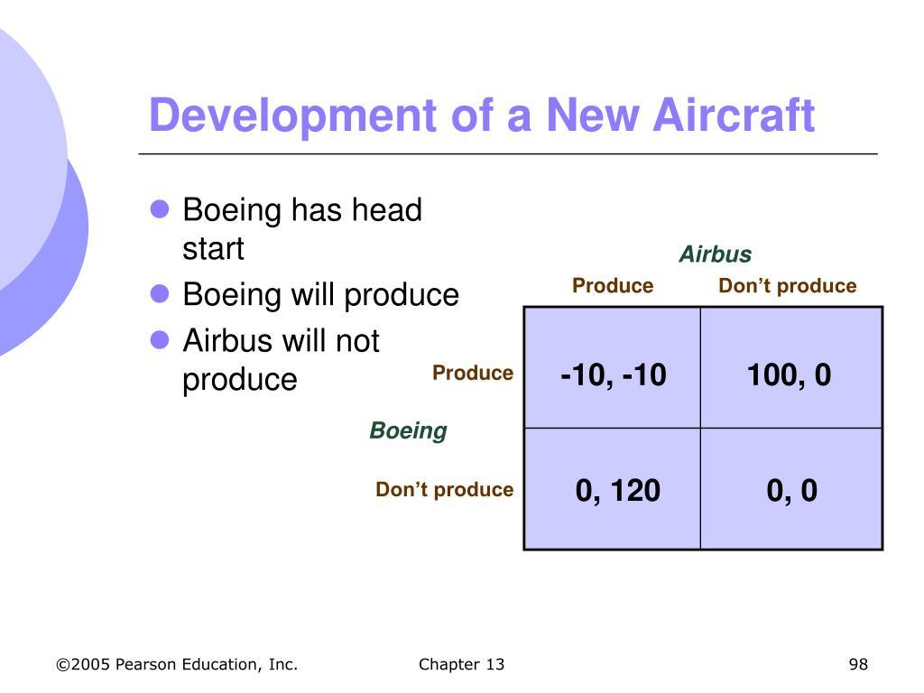 Boeing has head start