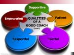 qualities of a good coach cont