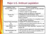 major u s antitrust legislation
