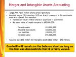 merger and intangible assets accounting