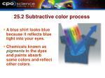 25 2 subtractive color process