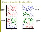 clusters found in random data