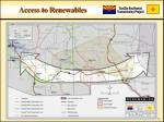access to renewables