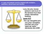 4 logic and analysis must be weighed with revelation aesthetics discernment and intuition