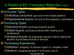 a model of ec consumer behavior cont