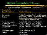 market research for ec cont28