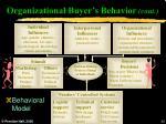 organizational buyer s behavior cont