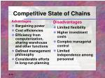 competitive state of chains
