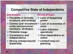 competitive state of independents