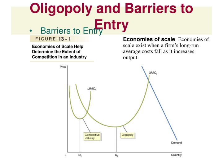 Oligopoly and barriers to entry3