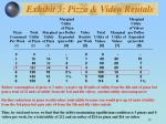 exhibit 3 pizza video rentals15