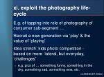 xi exploit the photography life cycle50