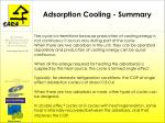 adsorption cooling summary