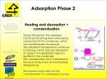 adsorption phase 2