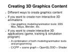 creating 3d graphics content