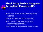 third party review program accredited persons ap92