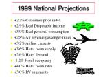1999 national projections