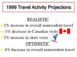 1999 travel activity projections