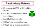 travel industry make up