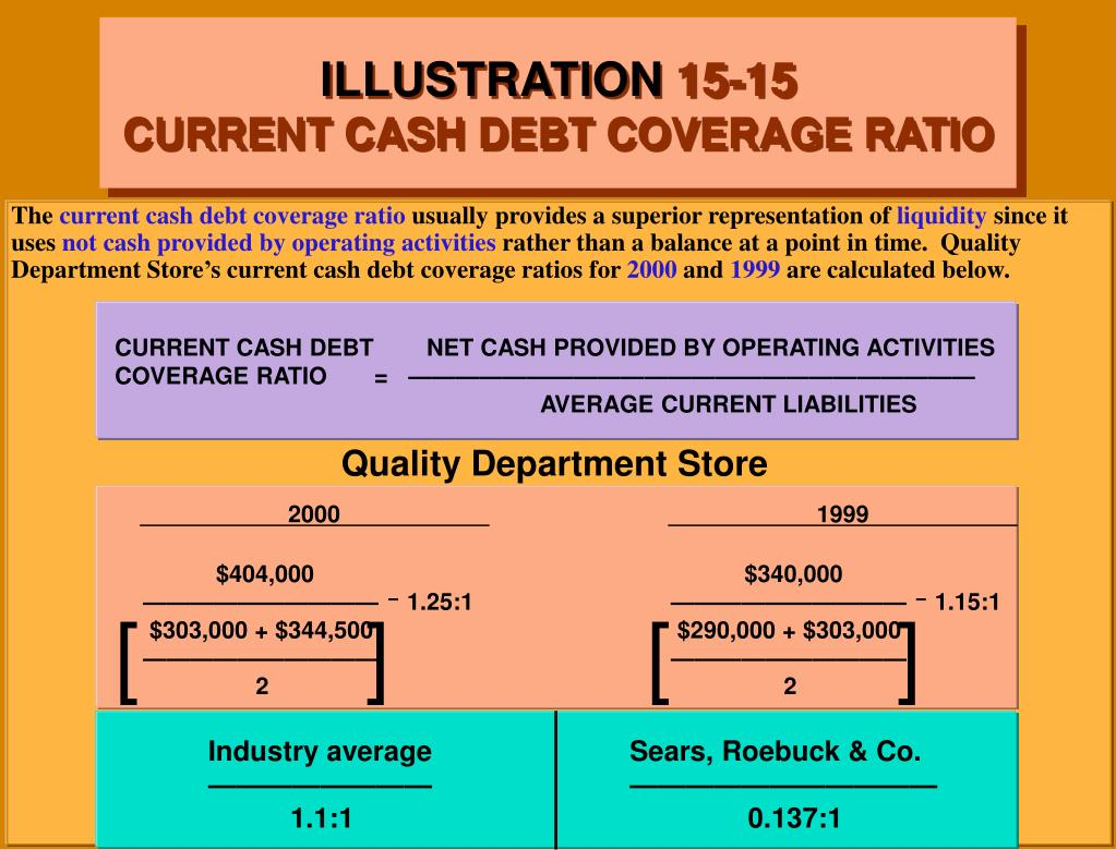CURRENT CASH DEBT        NET CASH PROVIDED BY OPERATING ACTIVITIES                                                                                                                                                                                                COVERAGE RATIO       =   ————————————————————————                                                                                                                                                                                                                                                                          				AVERAGE CURRENT LIABILITIES
