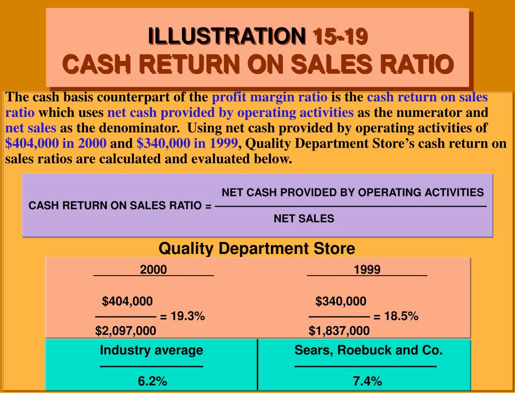 NET CASH PROVIDED BY OPERATING ACTIVITIES                                     CASH RETURN ON SALES RATIO = —————————————————————————                                                                                                                                                                                                                                                                                                         					NET SALES