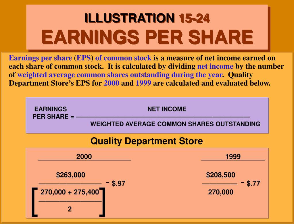 EARNINGS                                              NET INCOME                                                   PER SHARE = ————————————————————————————                                                                                                                                                                                                                                                		 WEIGHTED AVERAGE COMMON SHARES OUTSTANDING