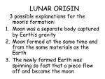 lunar origin