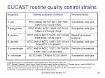 eucast routine quality control strains