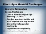 electrolyte material challenges