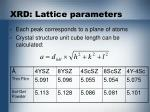 xrd lattice parameters