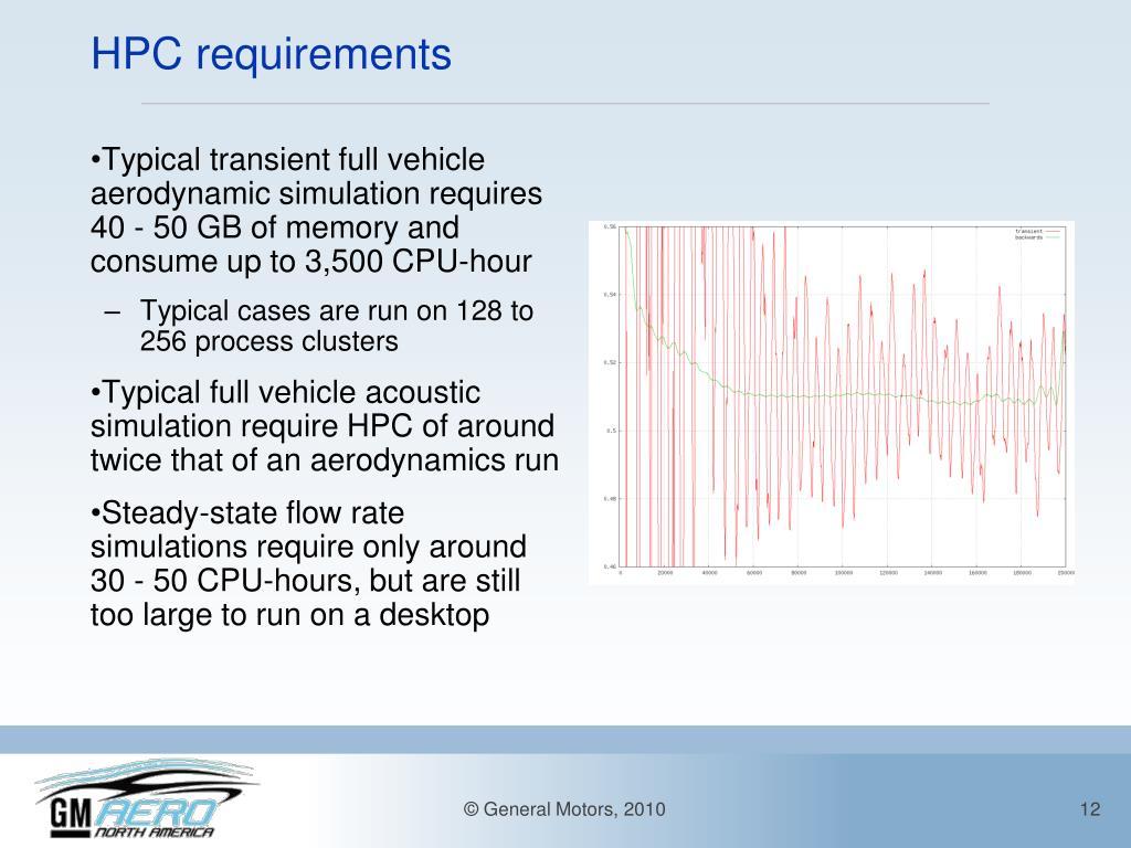 HPC requirements