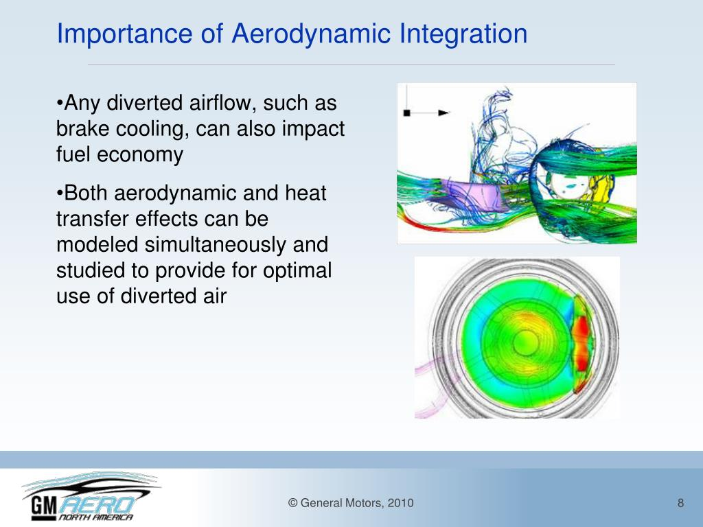 Importance of Aerodynamic Integration
