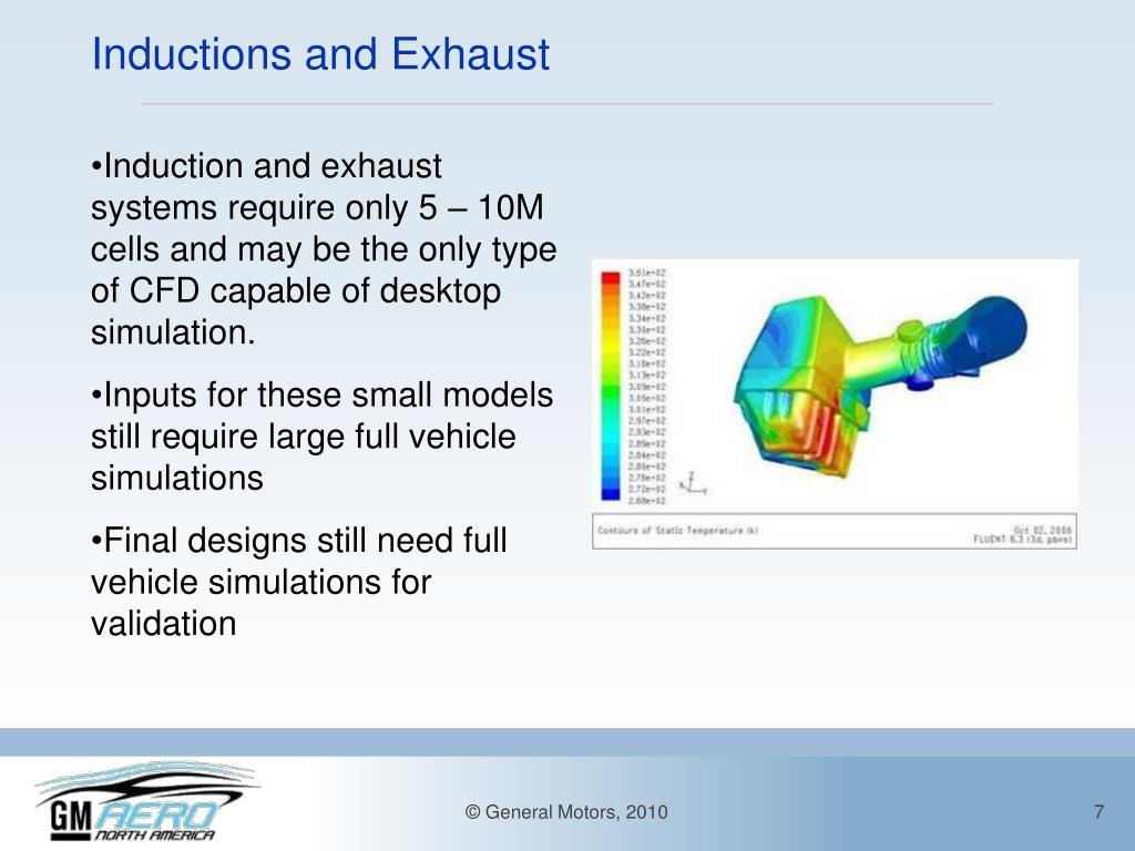 Inductions and Exhaust
