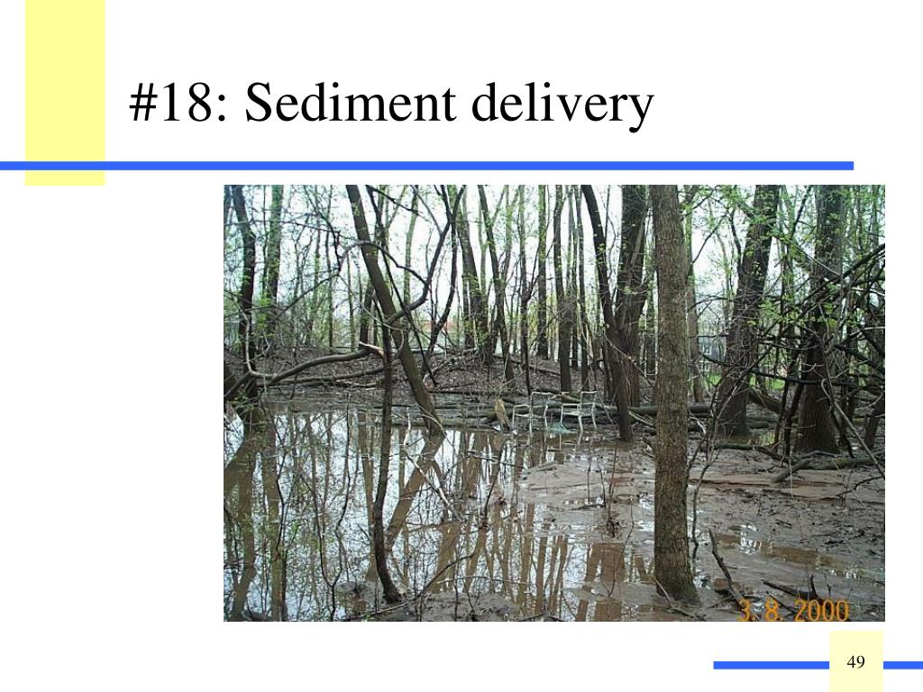 Describe the extent of observable/historical sediment delivery to the wetland from anthropogenic sources including agriculture: