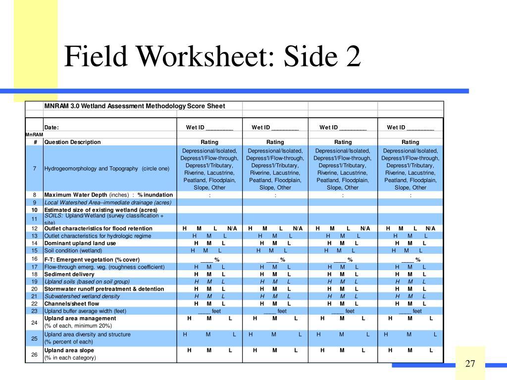 Four columns per sheet