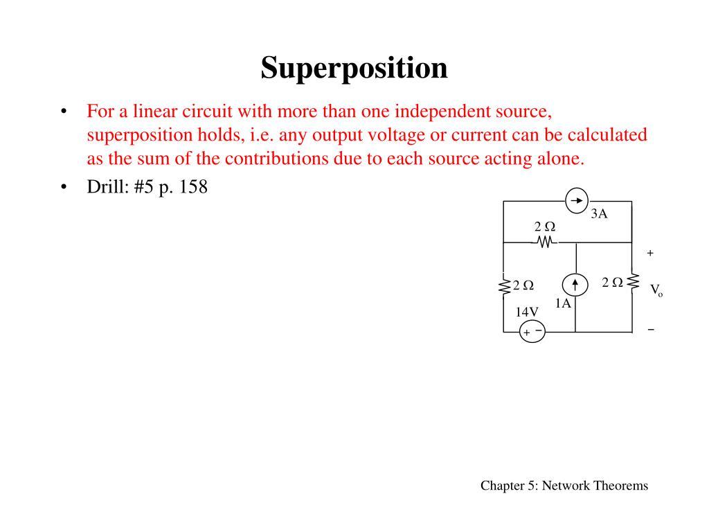 superposition l.