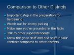comparison to other districts