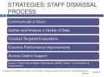 strategies staff dismissal process