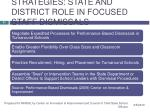 strategies state and district role in focused staff dismissals