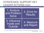 strategies support key leader actions cont15