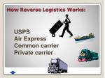 how reverse logistics works11