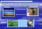 how to create decision making structures21