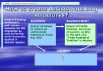 how to create decision making structures26