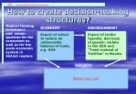 how to create decision making structures27