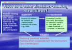 how to create decision making structures30