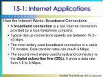 15 1 internet applications17