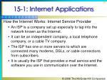 15 1 internet applications18