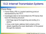 15 2 internet transmission systems