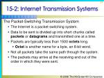 15 2 internet transmission systems34
